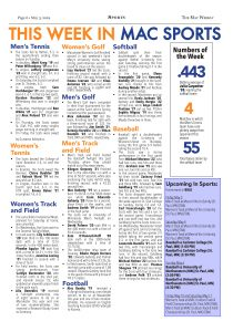 This Week in Mac Sports: 2/5