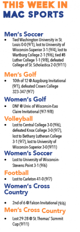 This Week in Mac Sports 11/3
