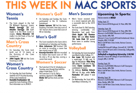 This week in Mac Sports: 2/25/16
