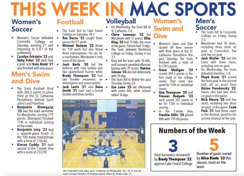 This Week in Mac Sports: Week of 3/7/14