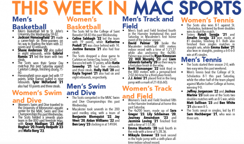 This Week in Mac Sports: Week of October 11
