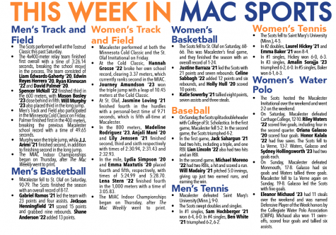 This Week in Mac Sports: 4/15